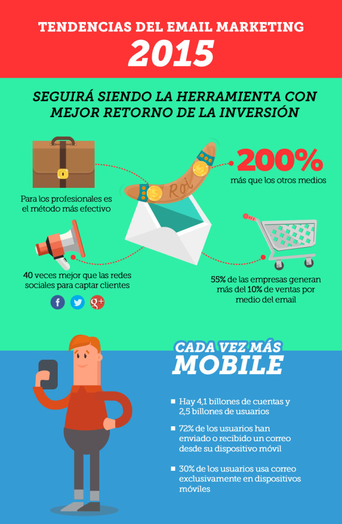 infografia_tendencias_emarketing1